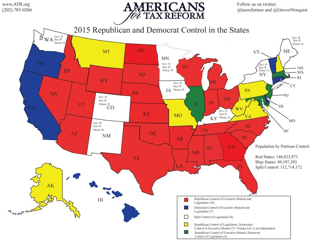 all gop controlled states outnumber all democratic states