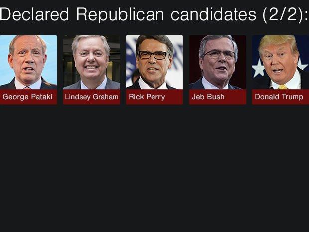 Declared Republican candidates (1/2)
