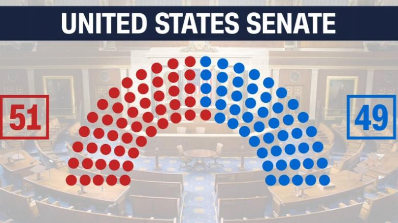 Democrats Can Turn The Senate Blue By Focusing On These 3 ...