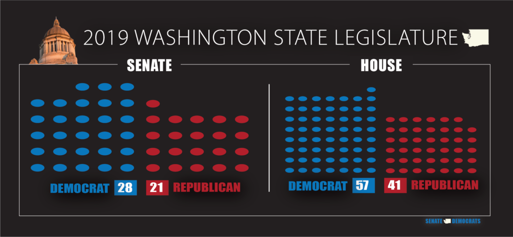 how many republicans are in the senate 2019 thaipoliceplus com