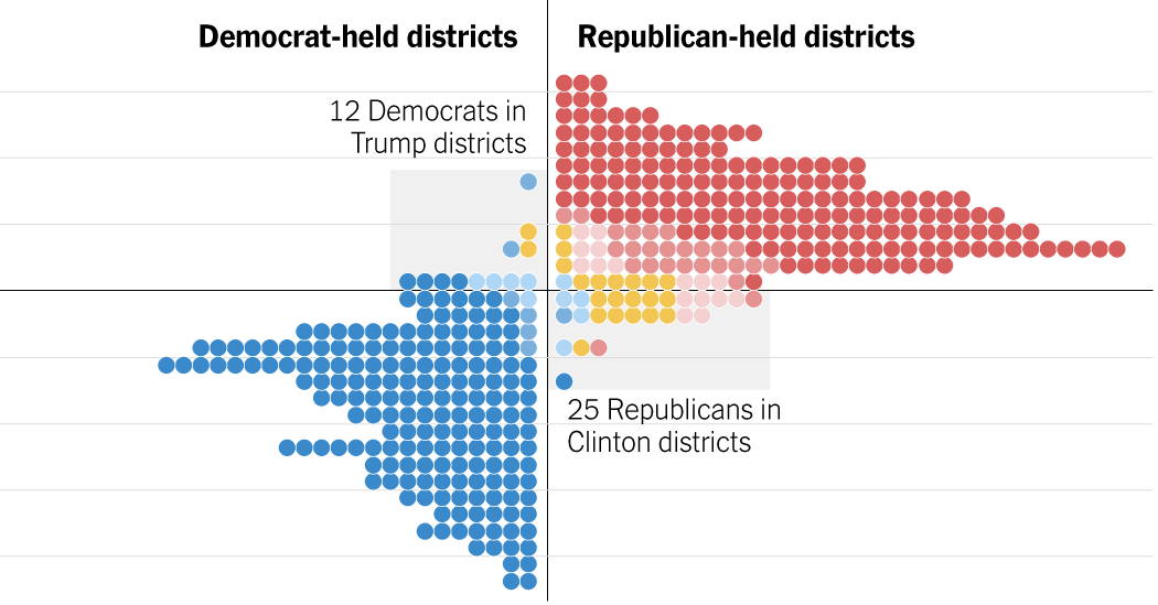 How Many Seats Did The Democrats Win The House In 2018 ...