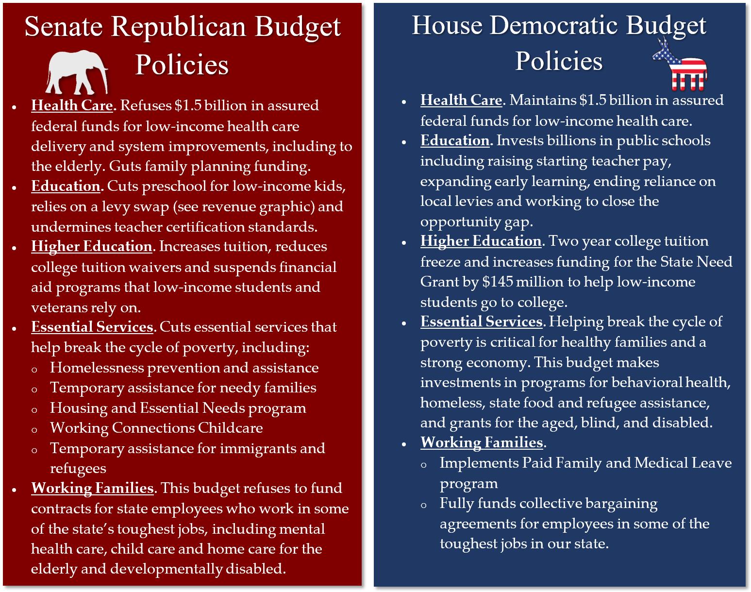 Legislative Update: The regular 2017 session is nearing an ...